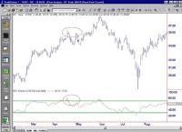 042203_chart2small.gif