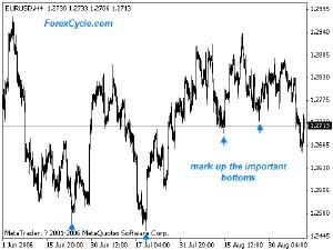 market cycle 1.gif