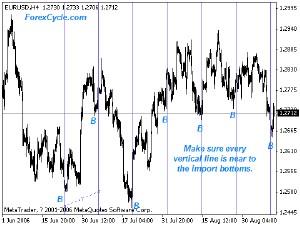 market cycle 2.gif